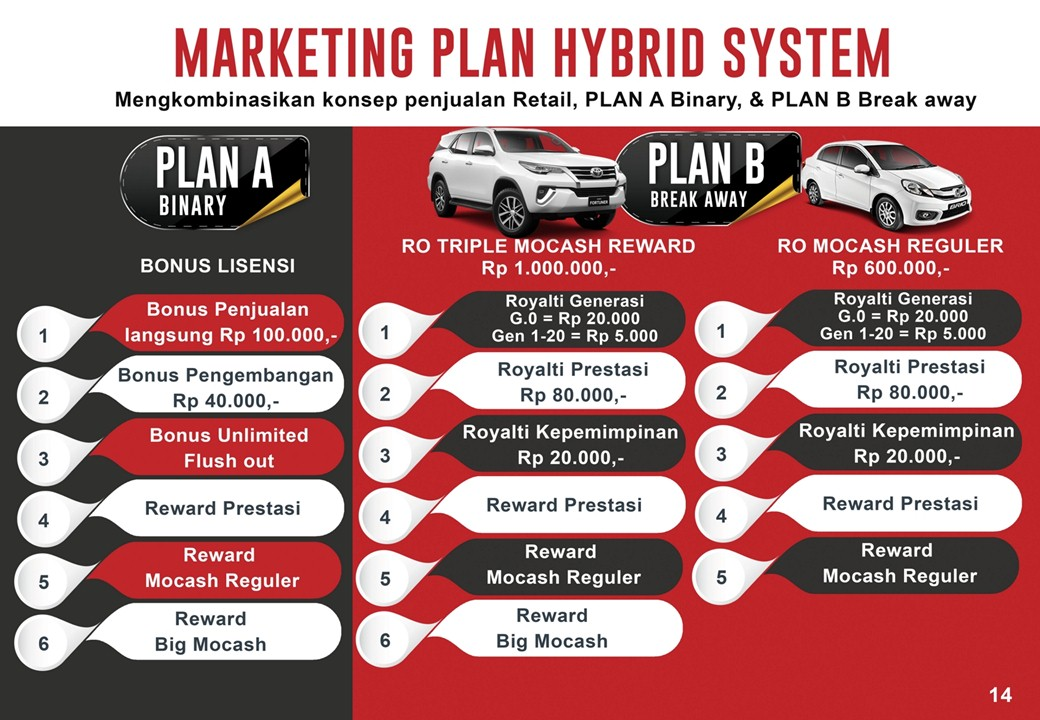 marketing plan eco racing